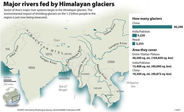 Major Rivers Fed By Himalayan Glaciers CSMonitorcom - 5 major rivers