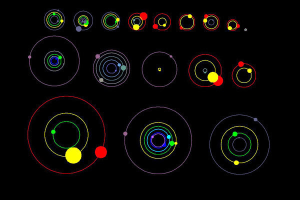 Two New Dwarf Planets Discovered in Outer Solar System ...   New Planet Discovery 2012