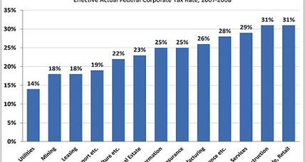 What we need to fix in the corporate tax code