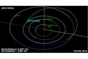 Leap Day Asteroid To Whiz Past Earth Csmonitor. Mercury. Nasa Mercury Diagram At Scoala.co