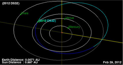 Leap Day asteroid to whiz past Earth