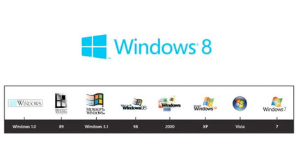 Windows 8 logo: Goodbye flag. Hello... window.