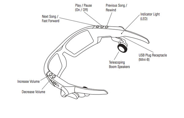 Google glasses, due this year, turn seeing into searching