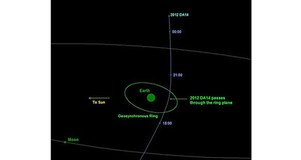 Asteroid 2012 DA14 definitely won't hit Earth. So why are people freaking out?