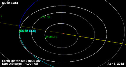 Jet-airliner-sized April Fools' Day asteroid buzzes Earth