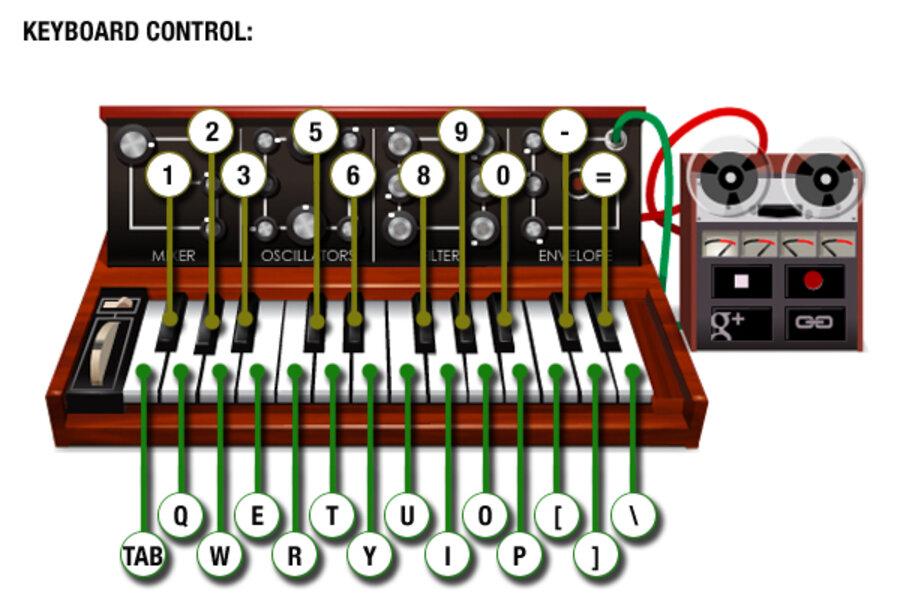 Bob Moog: How to play the Moog doodle - CSMonitor com