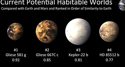 Exoplanet Gliese 581g tops list of potentially habitable worlds