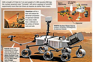 what will nasa\u0027s mars rover do when it gets there  multi mission radioisotope