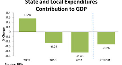 State and local budget cuts hurt the recovery