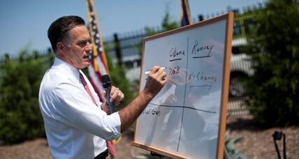 Romney pays at least 13 percent in taxes. Is that low or high?