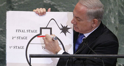 Netanyahu's 'red line': Does drawing a line actually work?