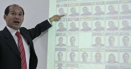 Chavez dirty tricks? Venezuela prints a confusing ballot.