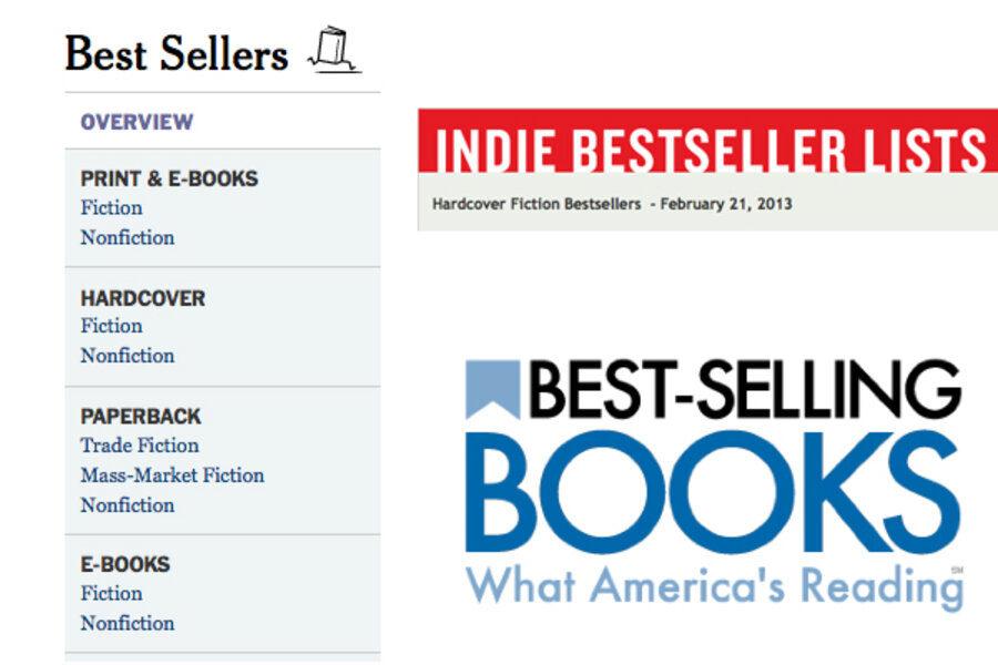 """a31ee2a1c """"Bought bestsellers"""" may have strong debuts but sales generally plunge  thereafter."""