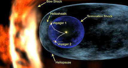 Has Voyager 1 left the solar system? Probably not, but it's close.