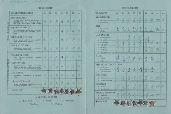 School Report Cards Then And Now WhatS Changed  CsmonitorCom