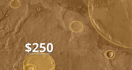 How to name a patch of Mars real estate for only $5
