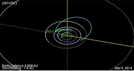 Asteroid near Earth? That makes three in two days, say astronomers