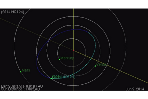 'The Beast' asteroid is hurtling past Earth. Here's how to ...