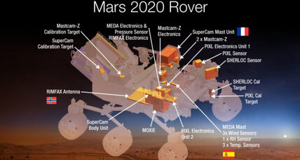 NASA's Mars 2020 rover: tools it will use to hunt for ancient microbial life (+video)