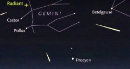 How (and where) to watch tonight's Geminid meteor shower (+video)