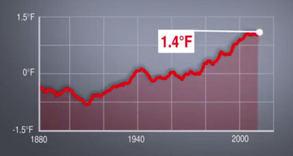 2014 warmest year on record: Will 2015 top it? (+video)
