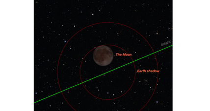 How can you view the lunar eclipse? A skywatcher's guide. (+video)
