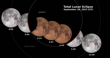 Why Sunday's lunar eclipse will be so unusual