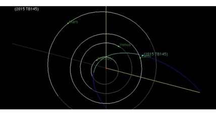 Spooky the Asteroid to hurtle past Earth on Halloween