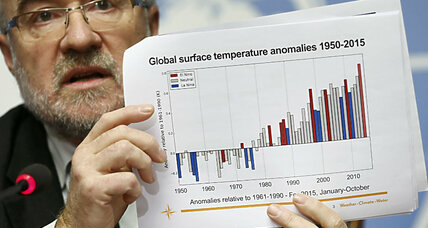 UN weather office: Why 2015 is the hottest year ever