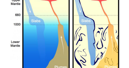 Why is there a mysterious boundary deep in the Earth's mantle?