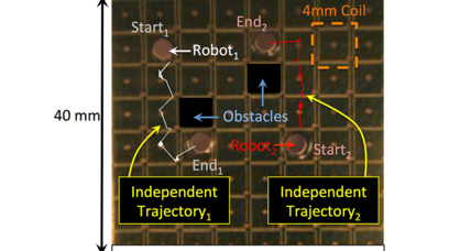 How do you get tiny robots to work together? A magnetic force field