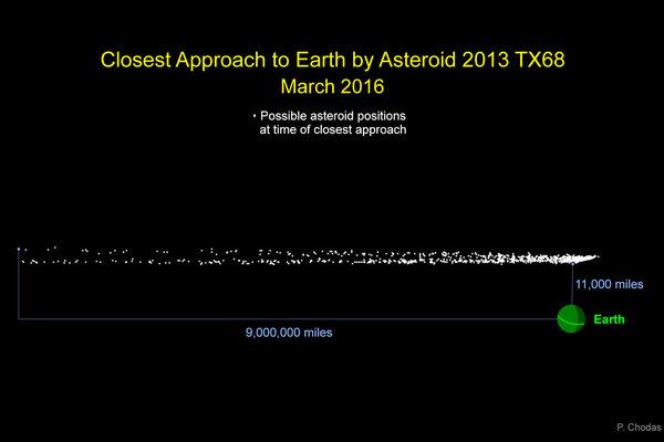 """notizie """"astronomiche"""" - Pagina 6 962855_1_0205-WASTEROID_standard"""