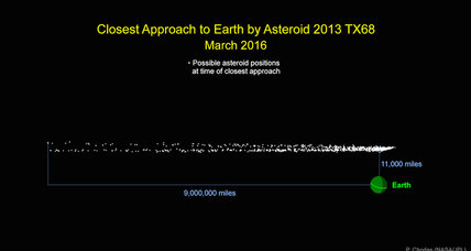 How the March asteroid flyby shows Earth on alert
