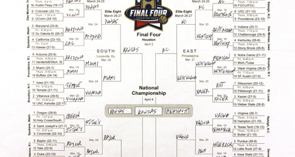 Why wager on March Madness brackets?
