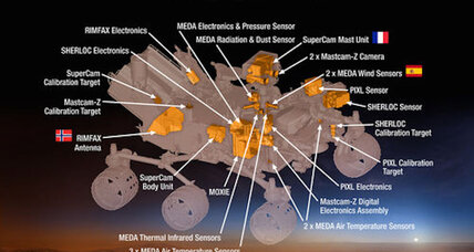 Mars 2020: How NASA will search for life on a shoestring budget