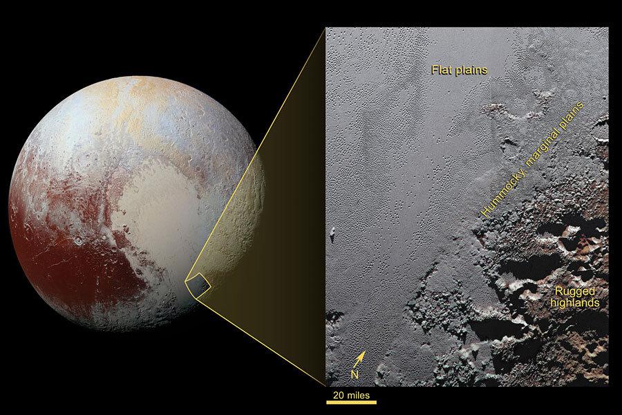 Pluto photographer рекламное агентство работа модель