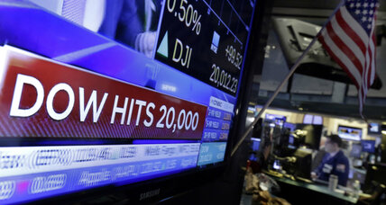 Dow hits 20,000 for the first time. Does it really matter?