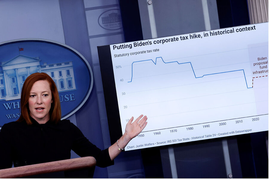Why Democrats are getting bolder on tax hikes
