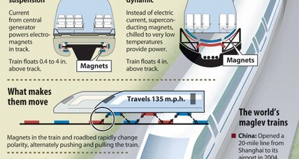 Super-fast trains float above the ground