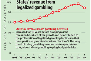 Legalised gambling tsina casino
