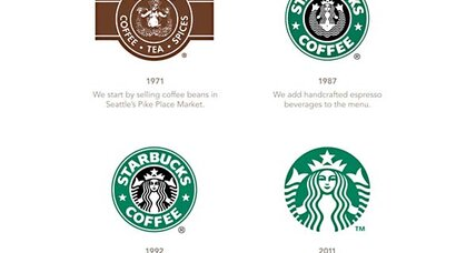 Starbucks logo change: No name. More mermaid. Will it sell more coffee?