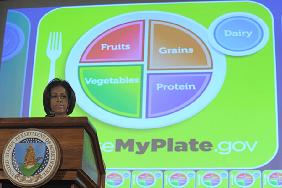 nutritional coup 39 my plate 39 replaces usda food pyramid. Black Bedroom Furniture Sets. Home Design Ideas