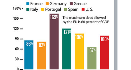 The eurozone crisis explained in 5 simple graphs