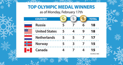 Sochi Olympics gold medal count: Germany leads